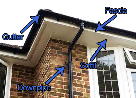 Soffits Fascias & Guttering Replacement